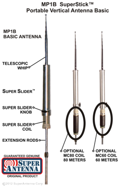 [MP1B Super Antenna]